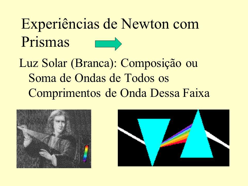 Experiências de Newton com Prismas Luz Solar (Branca): Composição ou Soma de Ondas de Todos os Comprimentos de Onda Dessa Faixa