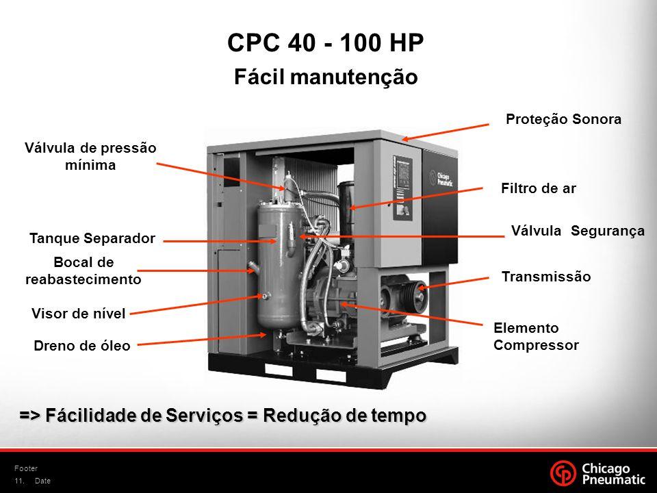 11. Footer Date Bocal de reabastecimento Dreno de óleo Visor de nível => Fácilidade de Serviços = Redução de tempo CPC 40 - 100 HP Fácil manutenção El