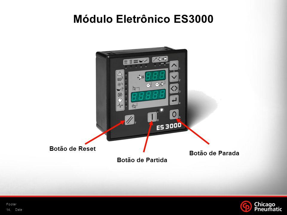 14. Footer Date Botão de Reset Botão de Partida Botão de Parada Módulo Eletrônico ES3000