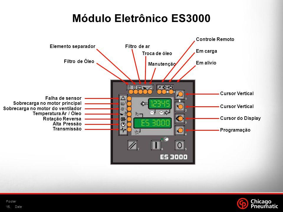 15. Footer Date Módulo Eletrônico ES3000 Filtro de Óleo Elemento separador Filtro de ar Troca de óleo Manutenção Controle Remoto Em carga Em alívio Cu