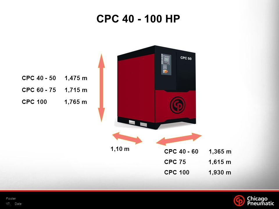 17. Footer Date CPC 40 - 100 HP CPC 40 - 50 1,475 m CPC 60 - 75 1,715 m CPC 100 1,765 m CPC 40 - 60 1,365 m CPC 75 1,615 m CPC 100 1,930 m 1,10 m