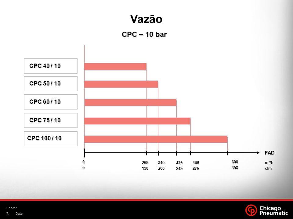 7. Footer Date CPC 50 / 10 CPC 50 / 10 CPC 60 / 10 CPC 60 / 10 CPC 75 / 10 CPC 75 / 10 CPC – 10 bar CPC – 10 bar CPC 40 / 10 CPC 40 / 10 CPC 100 / 10