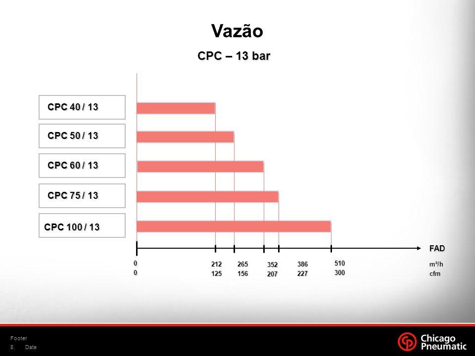 8. Footer Date CPC 50 / 13 CPC 50 / 13 CPC 60 / 13 CPC 60 / 13 CPC 75 / 13 CPC 75 / 13 CPC – 13 bar CPC – 13 bar CPC 40 / 13 CPC 40 / 13 CPC 100 / 13