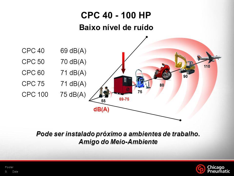 9. Footer Date CPC 40 69 dB(A) CPC 50 70 dB(A) CPC 60 71 dB(A) CPC 75 71 dB(A) CPC 100 75 dB(A) Baixo nível de ruído CPC 40 - 100 HP Pode ser instalad