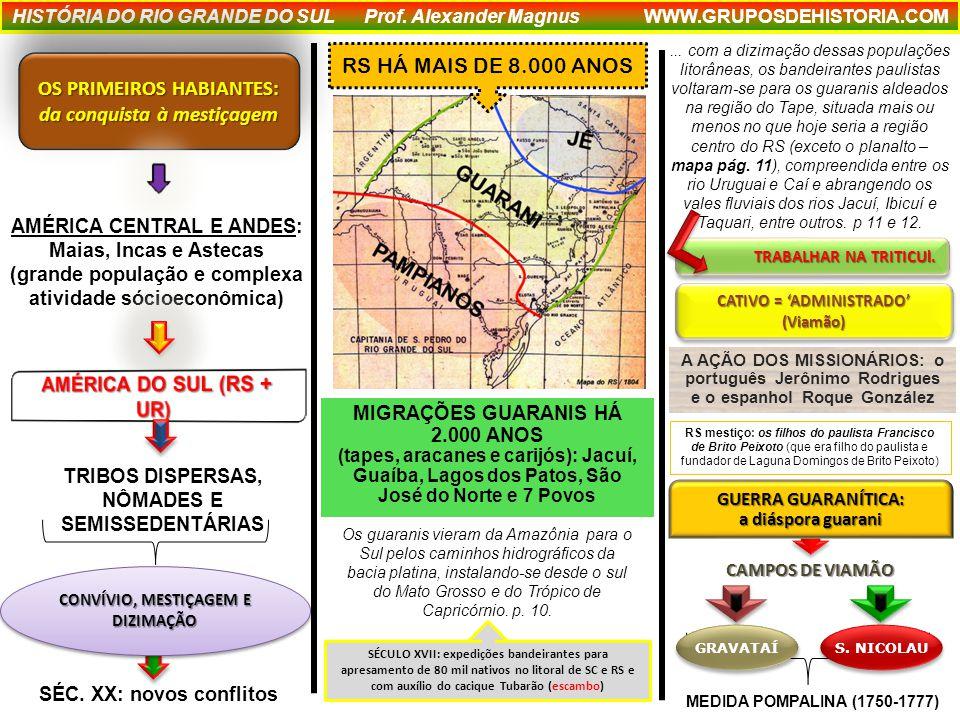 TRABALHAR NA TRITICUl.HISTÓRIA DO RIO GRANDE DO SUL Prof.