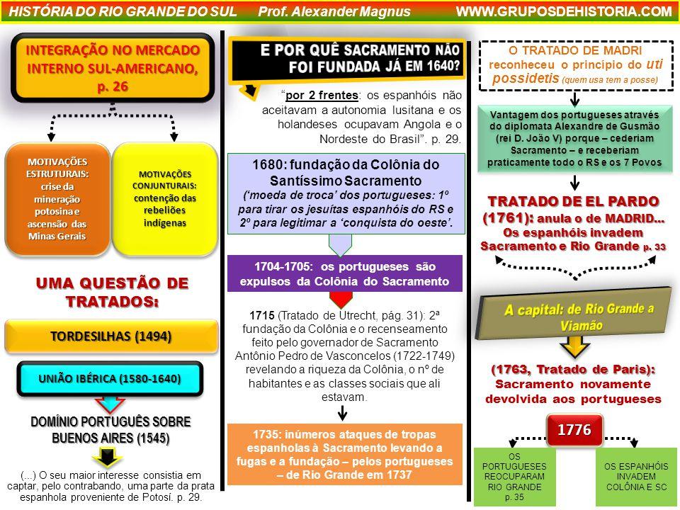 1704-1705: os portugueses são expulsos da Colônia do Sacramento HISTÓRIA DO RIO GRANDE DO SUL Prof.