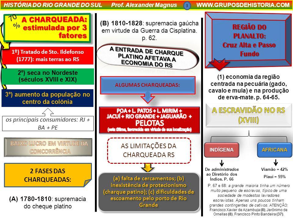 1º) Tratado de Sto.Ildefonso (1777): mais terras ao RS HISTÓRIA DO RIO GRANDE DO SUL Prof.