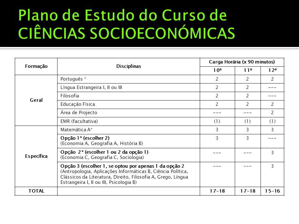 Forma ç ãoDisciplinas Carga Hor á ria (x 90 minutos) 10 º 11 º 12 º Geral Português *222 L í ngua Estrangeira I, II ou III22--- Filosofia22--- Educa ç ão F í sica222 Á rea de Projecto--- 2 EMR (facultativa)(1) Espec í fica Matem á tica A*333 Op ç ão 1* (escolher 2) (Economia A, Geografia A, História B) 33--- Op ç ão 2* (escolher 1 ou 2 da opção 1) (Economia C, Geografia C, Sociologia) --- 3 Op ç ão 3 (escolher 1, se optou por apenas 1 da opção 2 (Antropologia, Aplicações Informáticas B, Ciência Política, Clássicos da Literatura, Direito, Filosofia A, Grego, Língua Estrangeira I, II ou III, Psicologia B) --- 3 TOTAL17-18 15-16