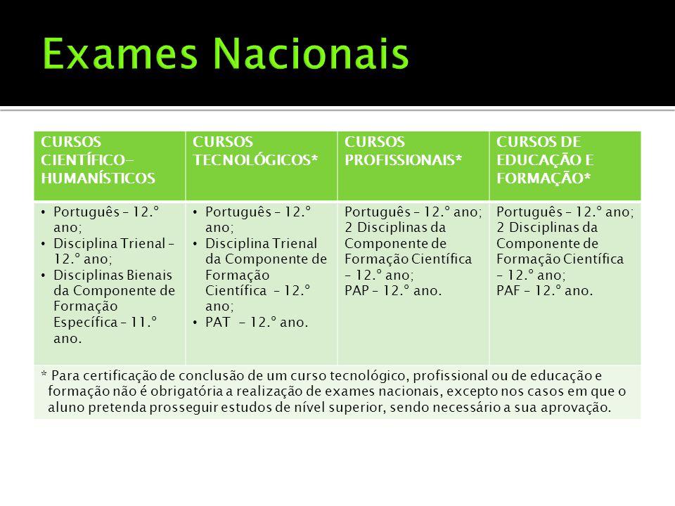 CURSOS CIENTÍFICO- HUMANÍSTICOS CURSOS TECNOLÓGICOS* CURSOS PROFISSIONAIS* CURSOS DE EDUCAÇÃO E FORMAÇÃO* Português – 12.º ano; Disciplina Trienal – 12.º ano; Disciplinas Bienais da Componente de Formação Específica – 11.º ano.