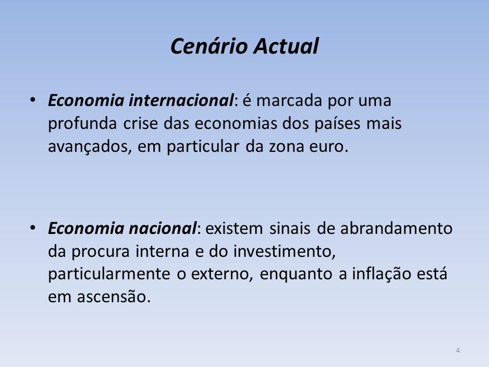 Cenário Actual Economia internacional: é marcada por uma profunda crise das economias dos países mais avançados, em particular da zona euro. Economia