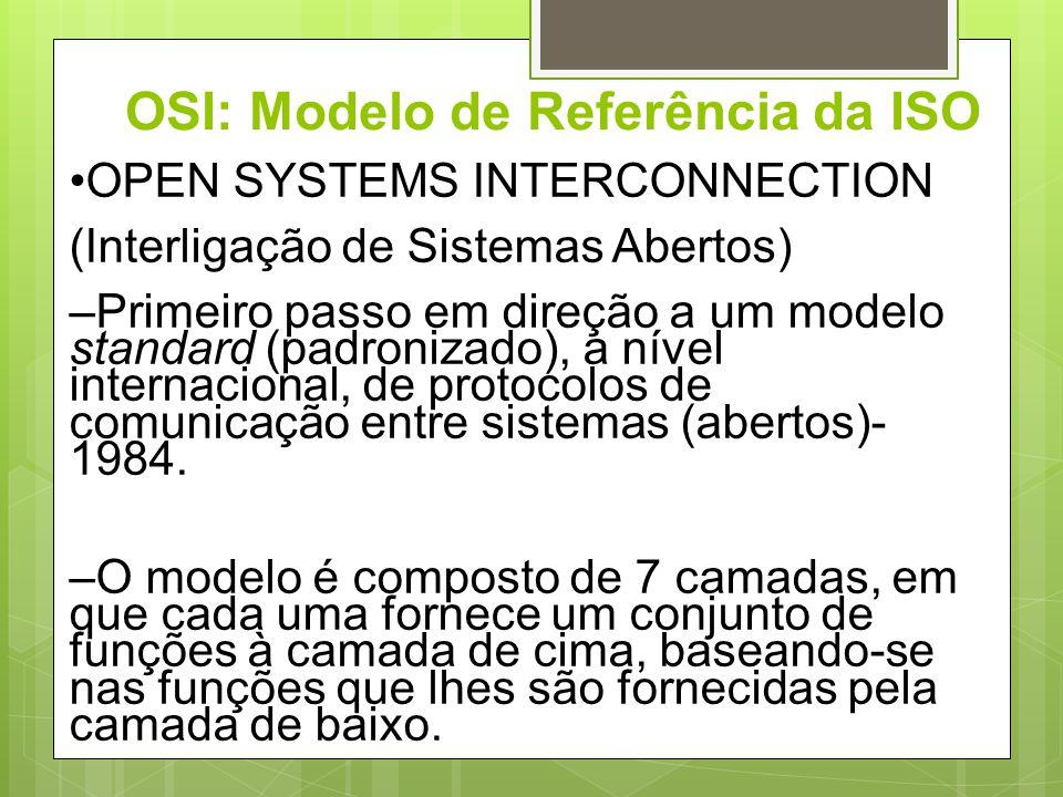Organização do Modelo OSI Camadas dependentes da rede –Física, Ligação de Dados (Enlace), Rede –Dependem do meio físico de transmissão, da topologia da rede Camada de Interface –Transporte –Fornece uma interface independente da rede para ser usada pelas camadas orientadas à aplicação.
