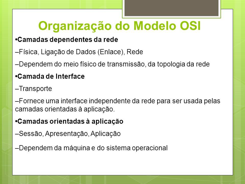 Modelo OSI Camada de Aplicativo  É a camada que lida com as solicitações dos aplicativos que requerem comunicações de rede, como o acesso a um banco de dados ou o envio de um correio eletrônico.