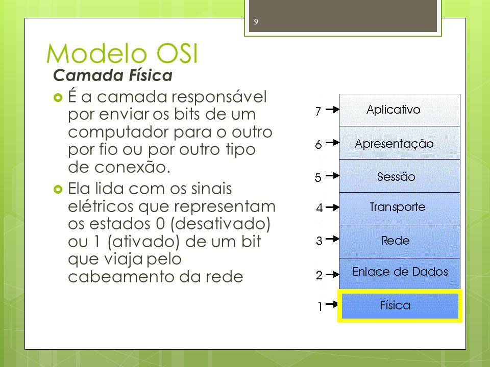 Modelo OSI Camada de Enlace de Dados  É a camada que lida com pacotes, grupo de bits transmitidos pela rede.