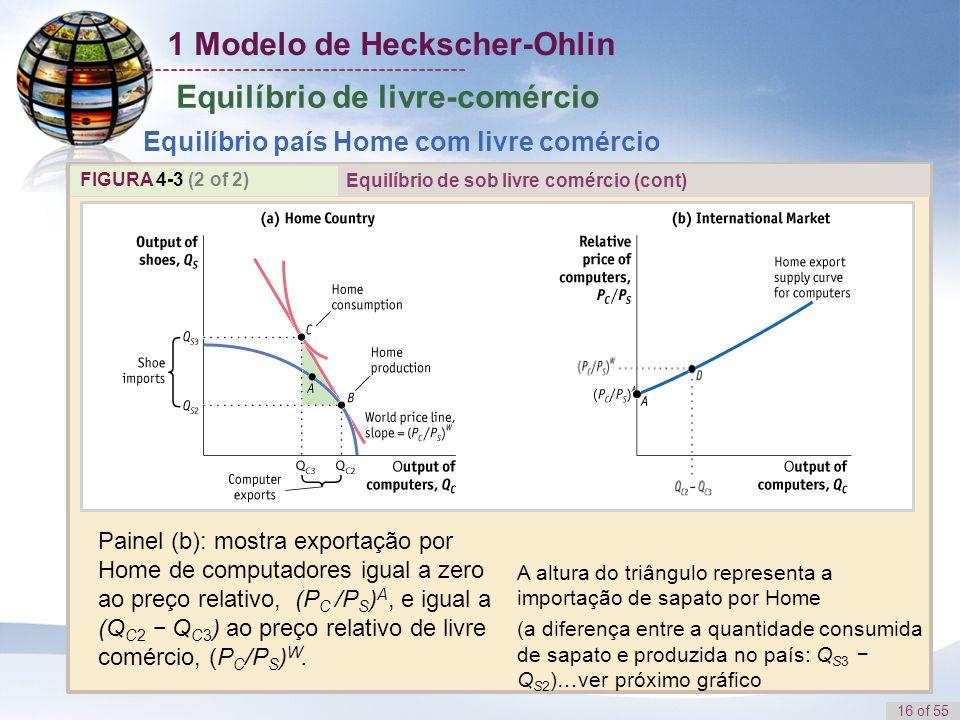 16 of 55 Equilíbrio de livre-comércio Equilíbrio país Home com livre comércio FIGURA 4-3 (2 of 2) A altura do triângulo representa a importação de sap