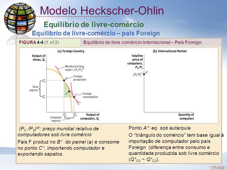 17 of 55 Equilíbrio de livre-comércio Equilíbrio de livre-comércio – país Foreign FIGURA 4-4 (1 of 2) (P C /P S ) W : preço mundial relativo de comput