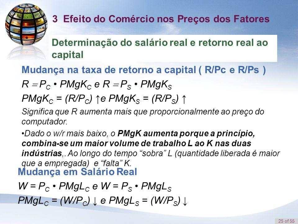 25 of 55 Determinação do salário real e retorno real ao capital Mudança na taxa de retorno a capital ( R/Pc e R/Ps ) R  P C PMgK C e R  P S PMgK S