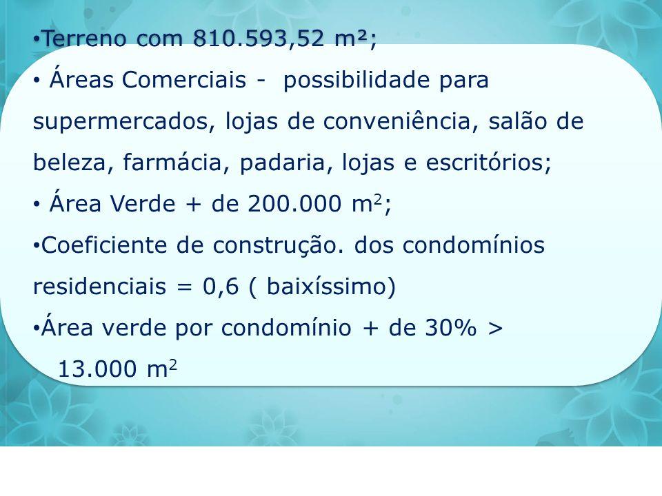 CARACTERÍSTICAS GERAIS Terreno com 810.593,52 m²; Áreas Comerciais - possibilidade para supermercados, lojas de conveniência, salão de beleza, farmáci
