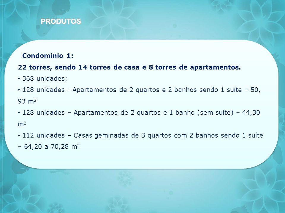 PRODUTOS Condomínio 1: 22 torres, sendo 14 torres de casa e 8 torres de apartamentos. 368 unidades; 128 unidades - Apartamentos de 2 quartos e 2 banho