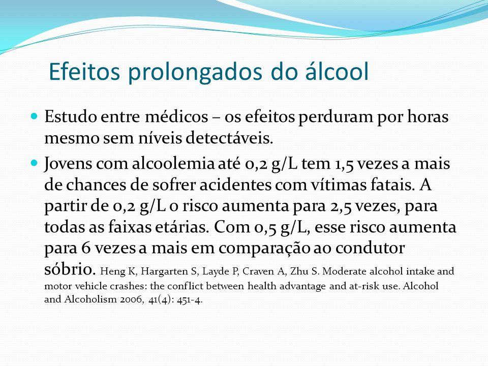 Efeitos prolongados do álcool Estudo entre médicos – os efeitos perduram por horas mesmo sem níveis detectáveis. Jovens com alcoolemia até 0,2 g/L tem