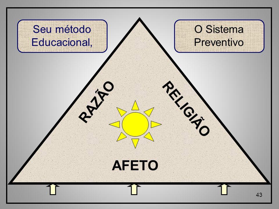 43 AFETO RELIGIÃO RAZÃO Seu método Educacional, O Sistema Preventivo