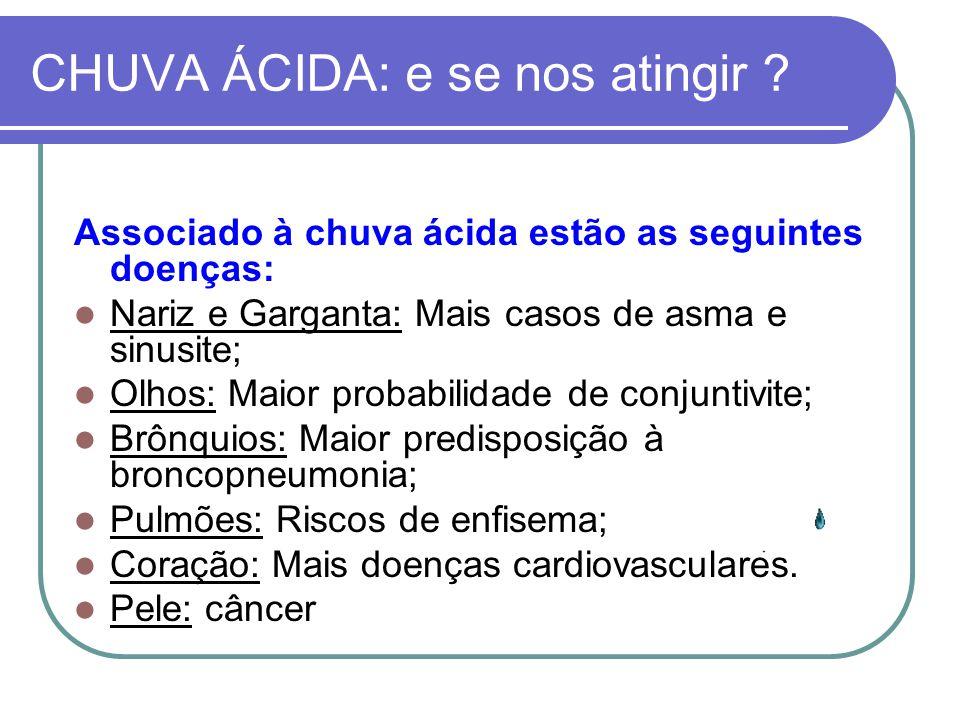 CHUVA ÁCIDA: e se nos atingir ? Associado à chuva ácida estão as seguintes doenças: Nariz e Garganta: Mais casos de asma e sinusite; Olhos: Maior prob