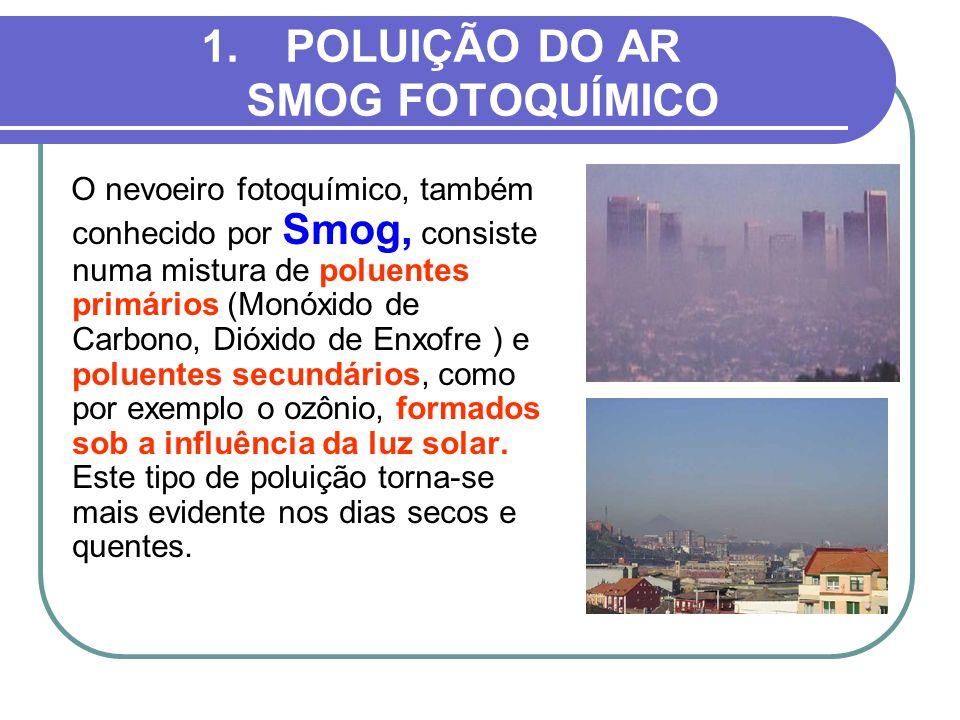 1.POLUIÇÃO DO AR SMOG FOTOQUÍMICO O nevoeiro fotoquímico, também conhecido por Smog, consiste numa mistura de poluentes primários (Monóxido de Carbono