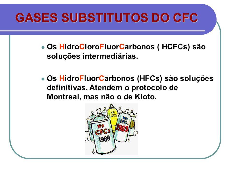 GASES SUBSTITUTOS DO CFC Os HidroCloroFluorCarbonos ( HCFCs) são soluções intermediárias. Os HidroFluorCarbonos (HFCs) são soluções definitivas. Atend