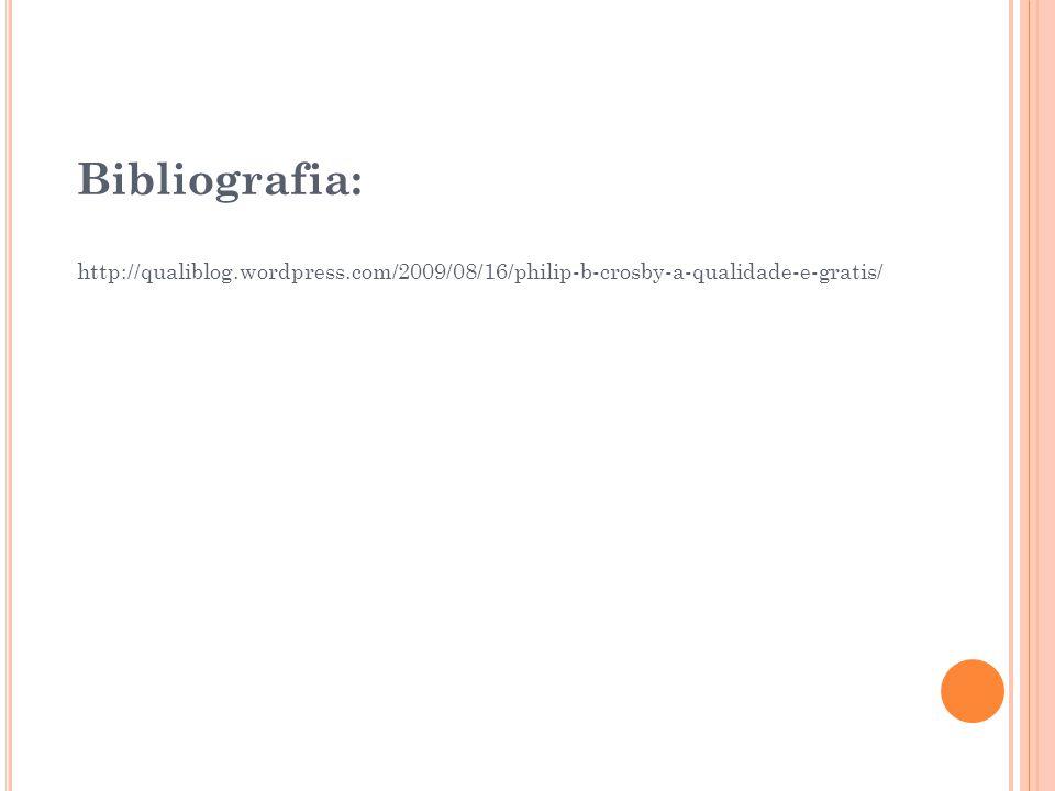 Bibliografia: http://qualiblog.wordpress.com/2009/08/16/philip-b-crosby-a-qualidade-e-gratis/