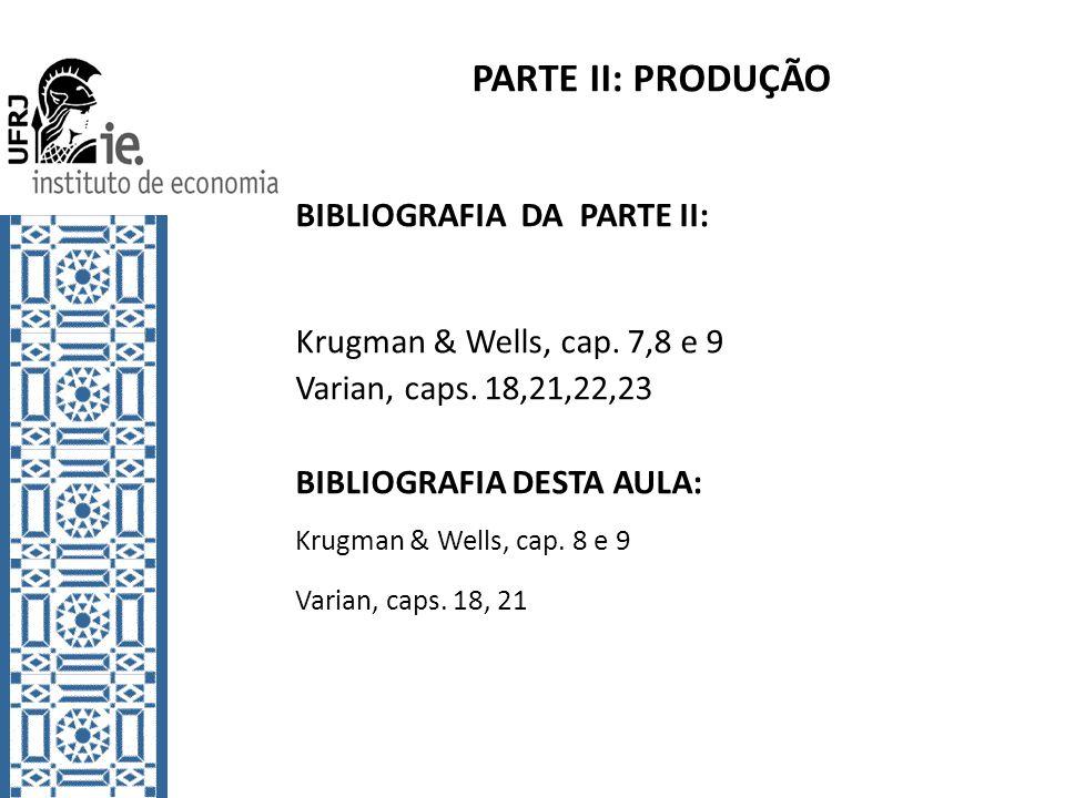PARTE II: PRODUÇÃO BIBLIOGRAFIA DA PARTE II: Krugman & Wells, cap. 7,8 e 9 Varian, caps. 18,21,22,23 BIBLIOGRAFIA DESTA AULA: Krugman & Wells, cap. 8