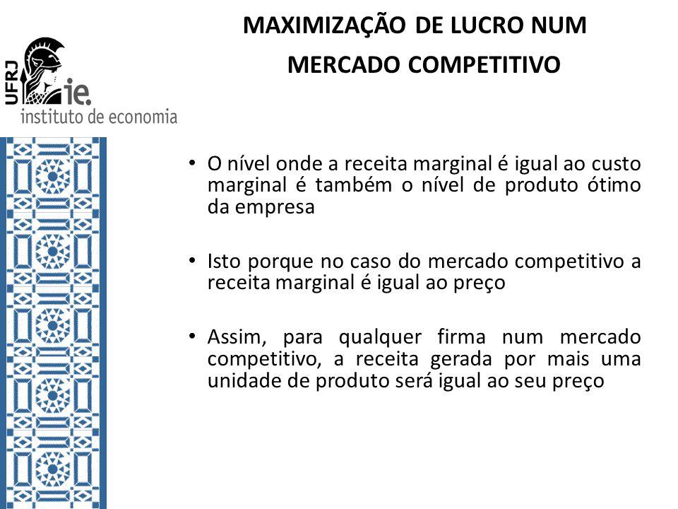 MAXIMIZAÇÃO DE LUCRO NUM MERCADO COMPETITIVO O nível onde a receita marginal é igual ao custo marginal é também o nível de produto ótimo da empresa Is