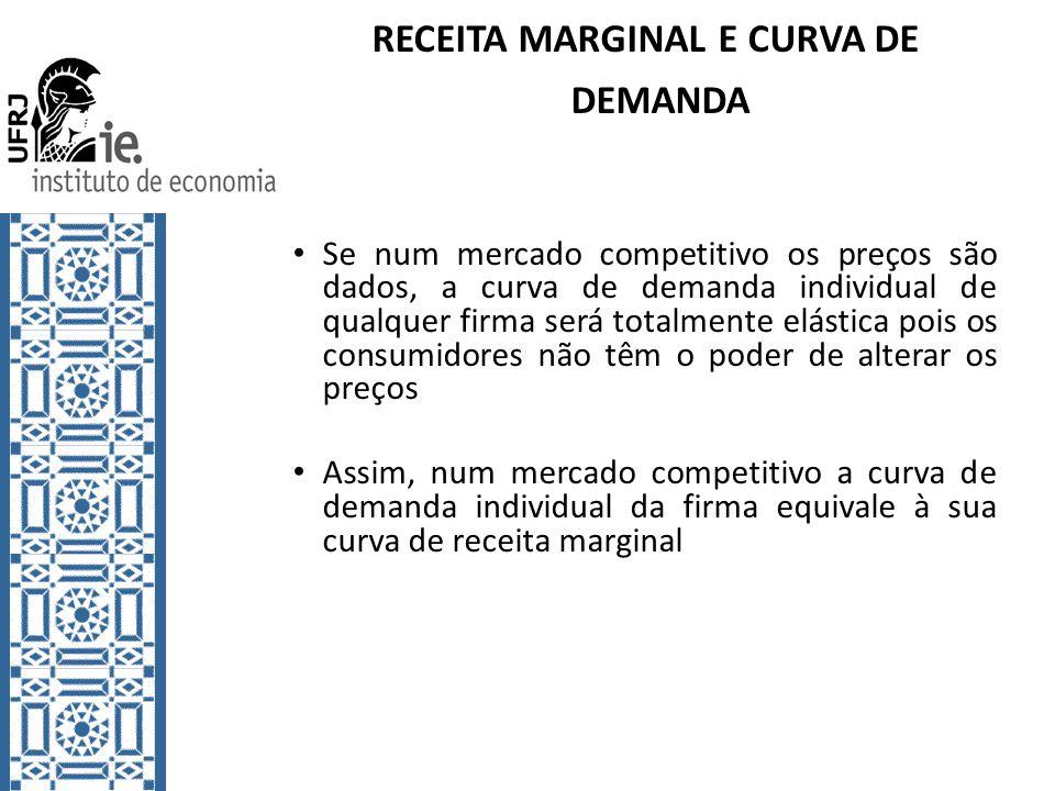 RECEITA MARGINAL E CURVA DE DEMANDA Se num mercado competitivo os preços são dados, a curva de demanda individual de qualquer firma será totalmente el