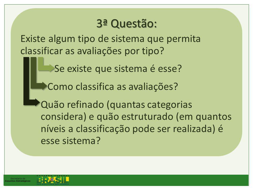 3ª Questão: Existe algum tipo de sistema que permita classificar as avaliações por tipo.