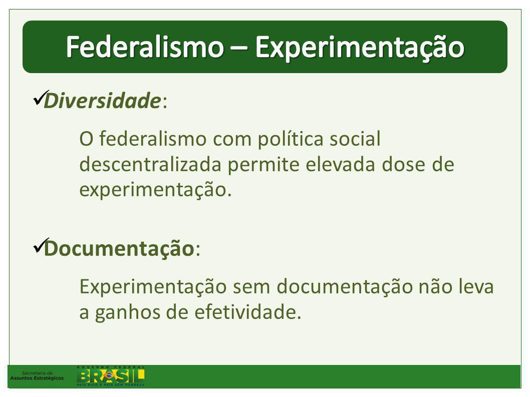 Diversidade: O federalismo com política social descentralizada permite elevada dose de experimentação.