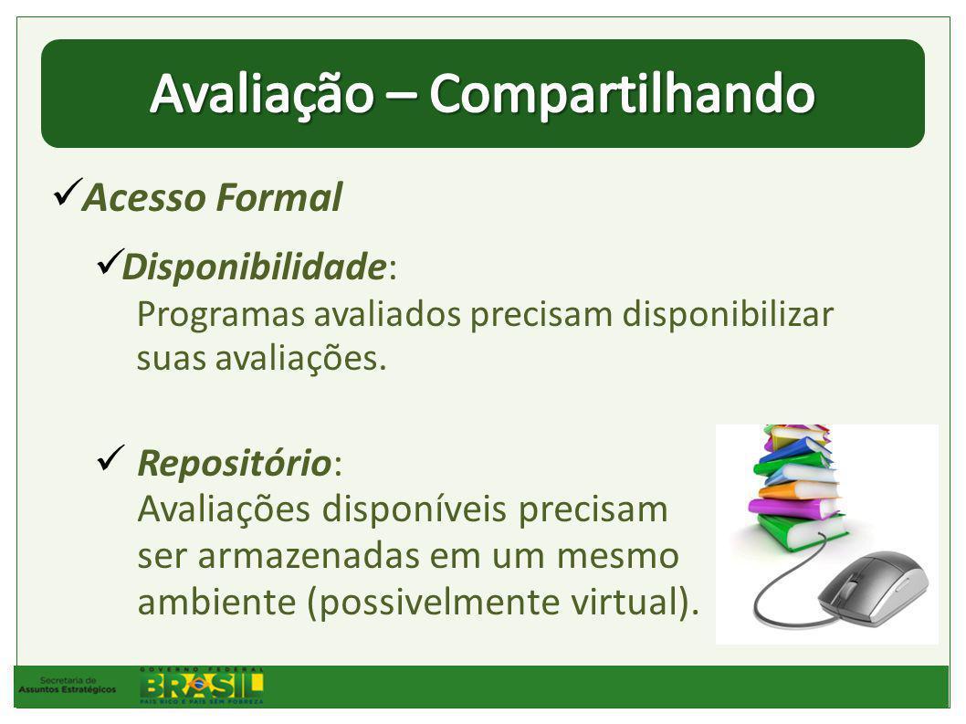 Acesso Formal Disponibilidade: Programas avaliados precisam disponibilizar suas avaliações.