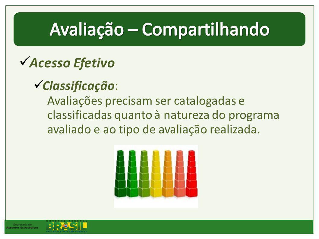 Acesso Efetivo Classificação: Avaliações precisam ser catalogadas e classificadas quanto à natureza do programa avaliado e ao tipo de avaliação realizada.