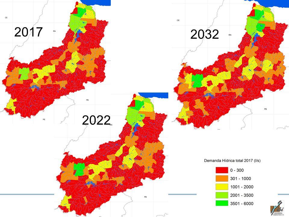 2017 2022 2032