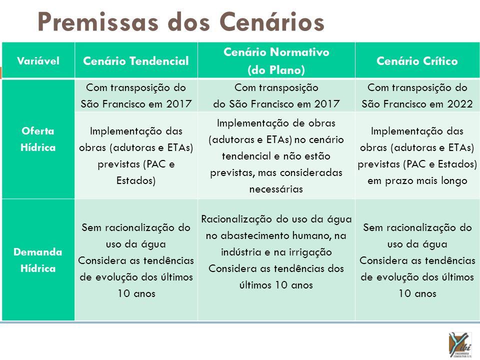 Taxa de crescimento pecuária Evolução do Rebanho Bovino (1974-2011) na Bacia do Rio Piranhas-Açu Fonte: IBGE - Pesquisa Pecuária Municipal Taxa de crescimento do rebanho bovino da bacia para o período 2001 – 2011 produziu uma taxa de crescimento anual de 4,6%
