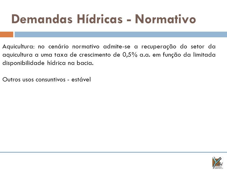 Demandas Hídricas - Normativo Aquicultura: no cenário normativo admite-se a recuperação do setor da aquicultura a uma taxa de crescimento de 0,5% a.a.