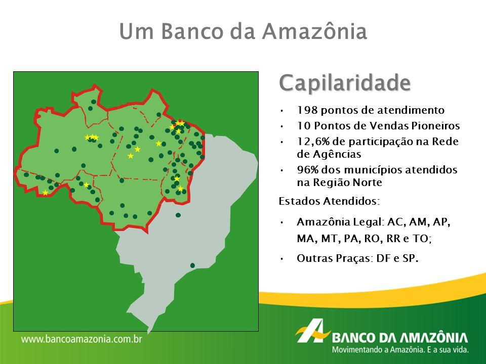 Um Banco da Amazônia Capilaridade 198 pontos de atendimento 10 Pontos de Vendas Pioneiros 12,6% de participação na Rede de Agências 96% dos municípios