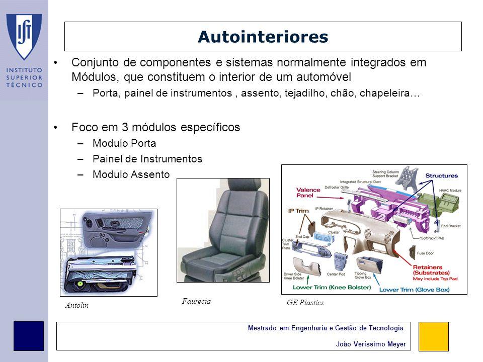 Mestrado em Engenharia e Gestão de Tecnologia João Veríssimo Meyer Contribuição da dissertação Visão da evolução tecnológica nos Autointeriores Oportunidades possíveis para o desenvolvimento da indústria portuguesa -Tecnologias chave -Novos materiais -Alterações da estrutura de produto