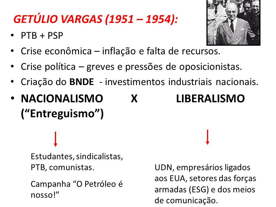 GETÚLIO VARGAS (1951 – 1954): PTB + PSP Crise econômica – inflação e falta de recursos. Crise política – greves e pressões de oposicionistas. Criação