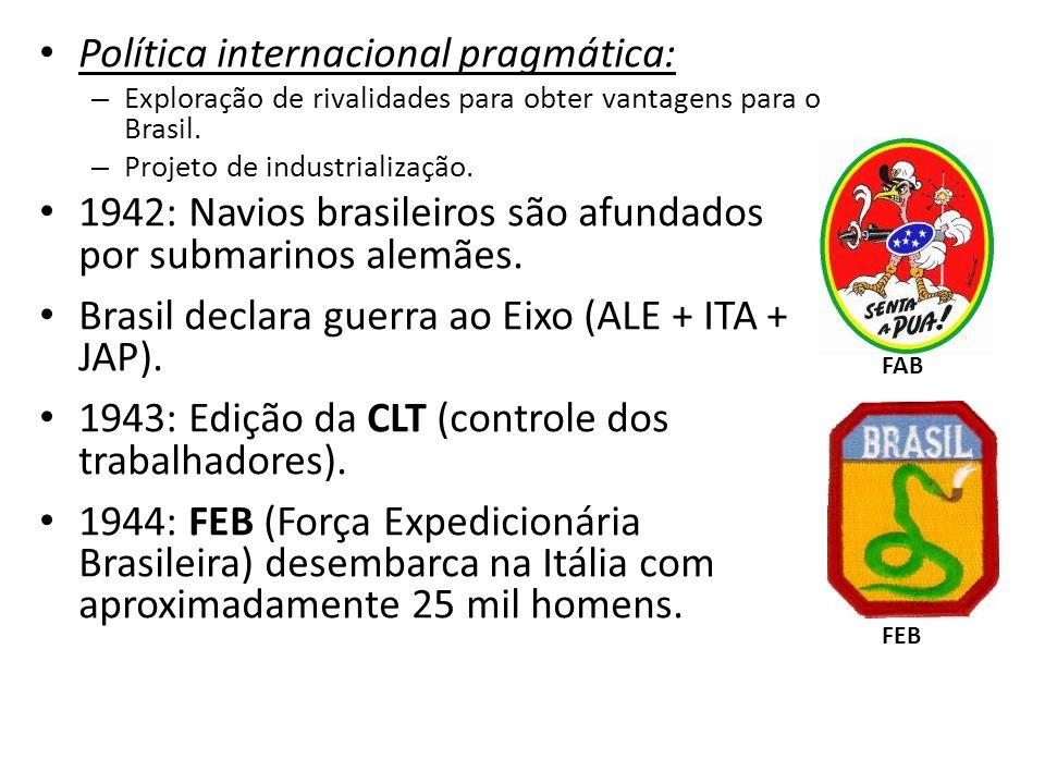Política internacional pragmática: – Exploração de rivalidades para obter vantagens para o Brasil. – Projeto de industrialização. 1942: Navios brasile