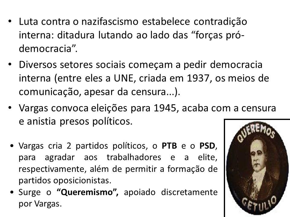 """Luta contra o nazifascismo estabelece contradição interna: ditadura lutando ao lado das """"forças pró- democracia"""". Diversos setores sociais começam a p"""
