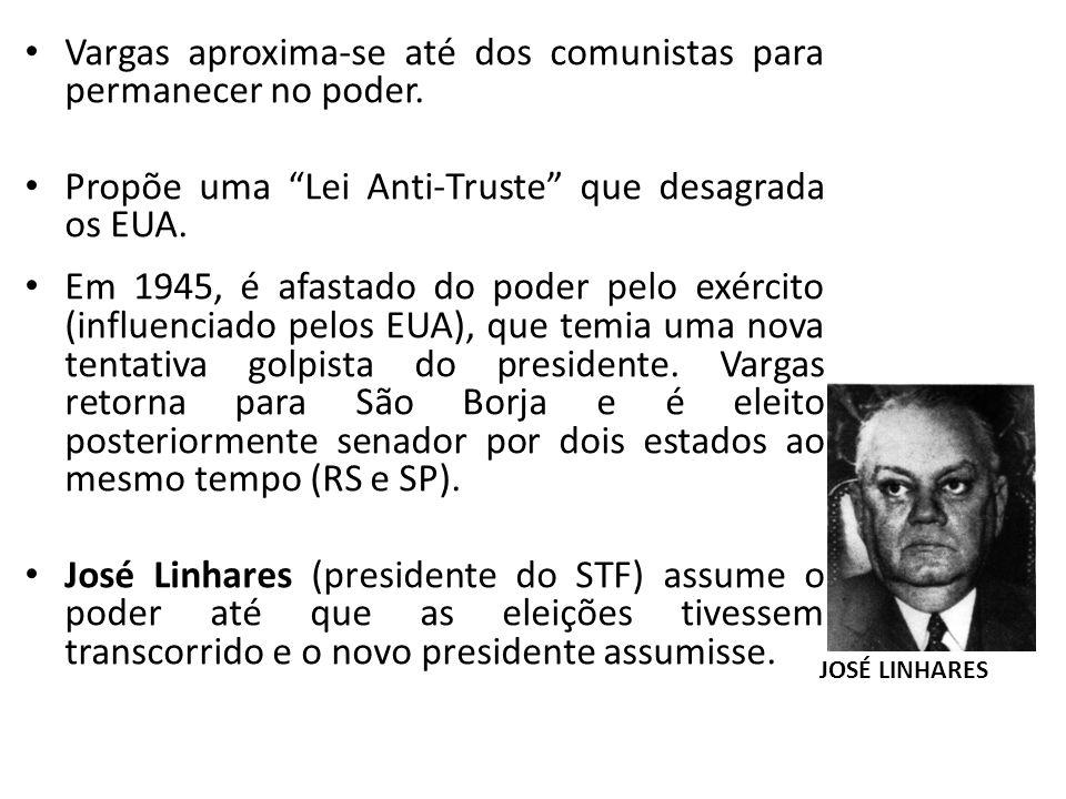 Lei de Remessa de Lucros: – Descontentamento dos EUA e da oposição ligada a UDN.