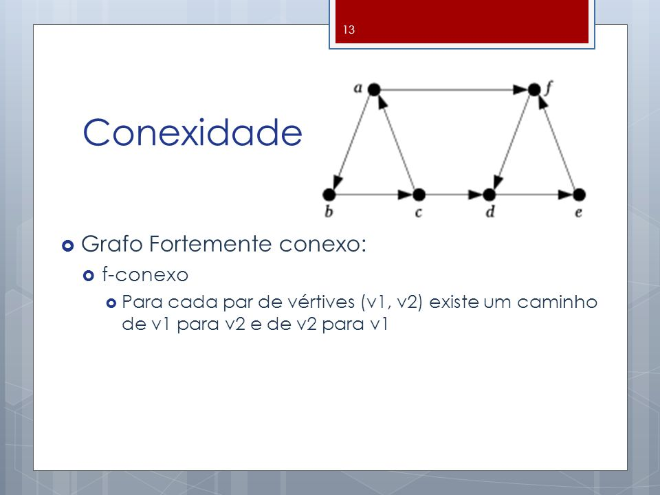 Conexidade  Grafo Fortemente conexo:  f-conexo  Para cada par de vértives (v1, v2) existe um caminho de v1 para v2 e de v2 para v1 13