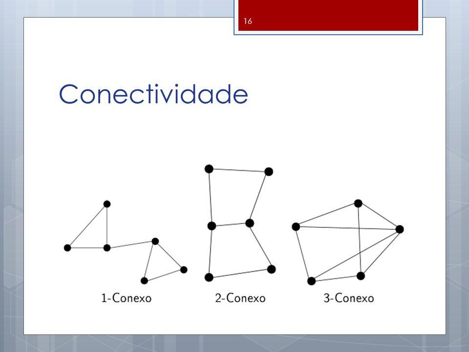 Conectividade 16