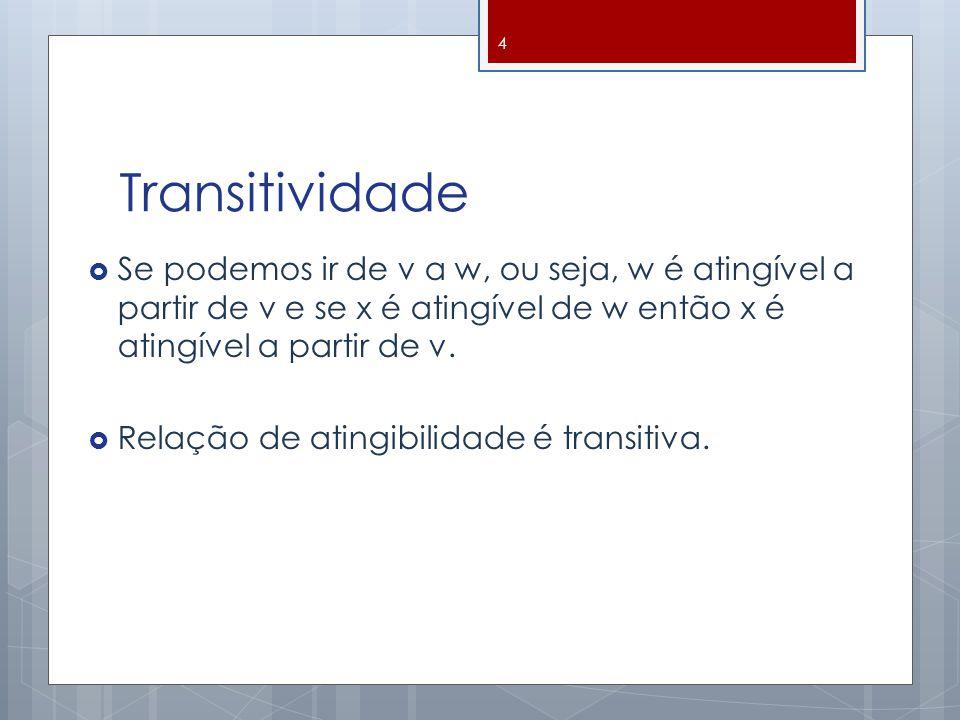 Transitividade  Se podemos ir de v a w, ou seja, w é atingível a partir de v e se x é atingível de w então x é atingível a partir de v.  Relação de