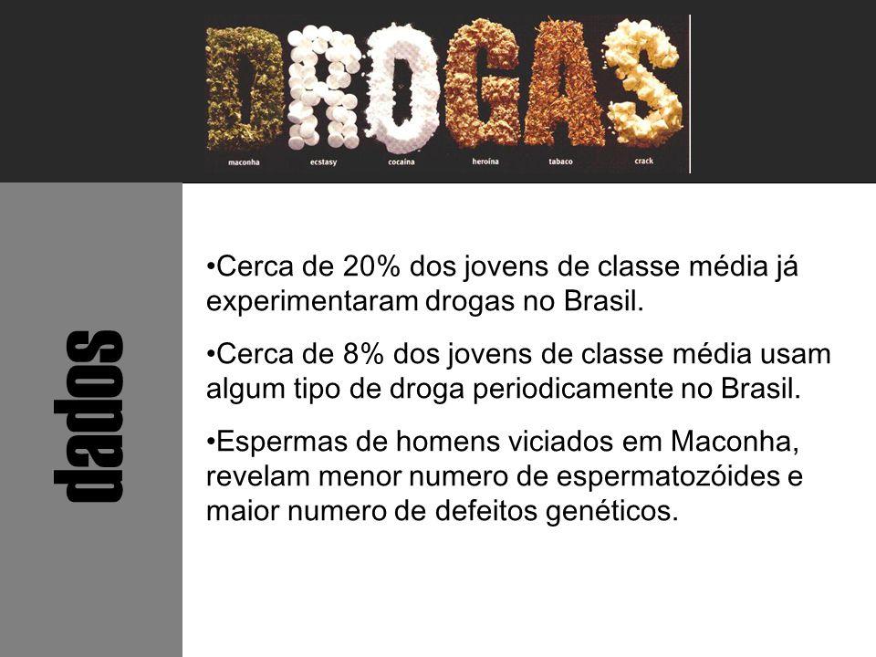 dados Cerca de 20% dos jovens de classe média já experimentaram drogas no Brasil. Cerca de 8% dos jovens de classe média usam algum tipo de droga peri