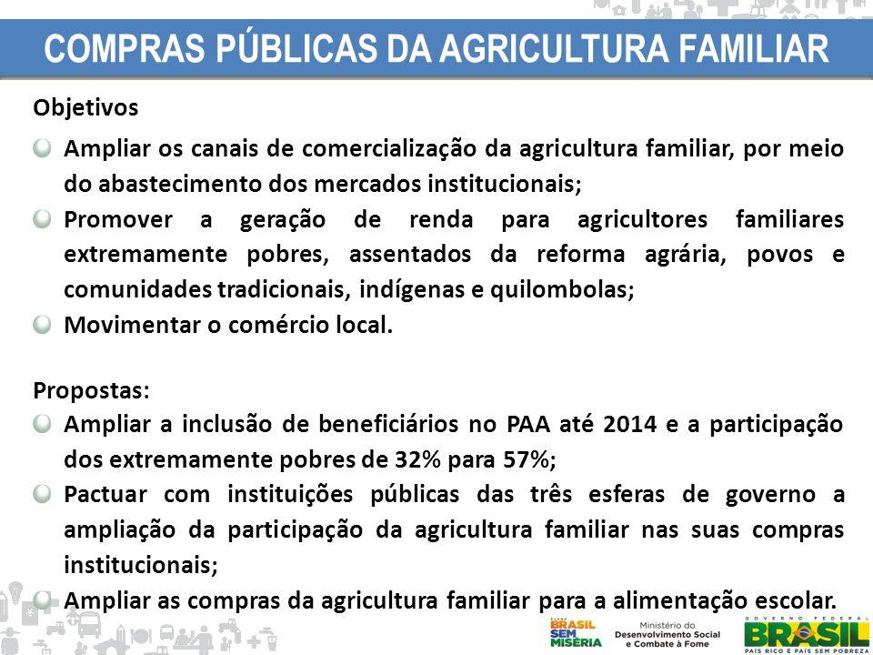 COMPRAS PÚBLICAS DA AGRICULTURA FAMILIAR Objetivos Ampliar os canais de comercialização da agricultura familiar, por meio do abastecimento dos mercado