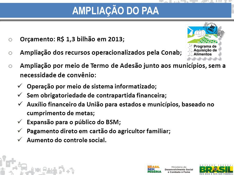 AMPLIAÇÃO DO PAA o Orçamento: R$ 1,3 bilhão em 2013; o Ampliação dos recursos operacionalizados pela Conab; o Ampliação por meio de Termo de Adesão ju